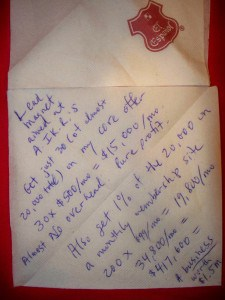 Back of the Napkin business plan